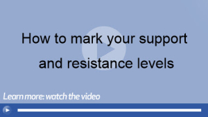 how to mark support and resistance