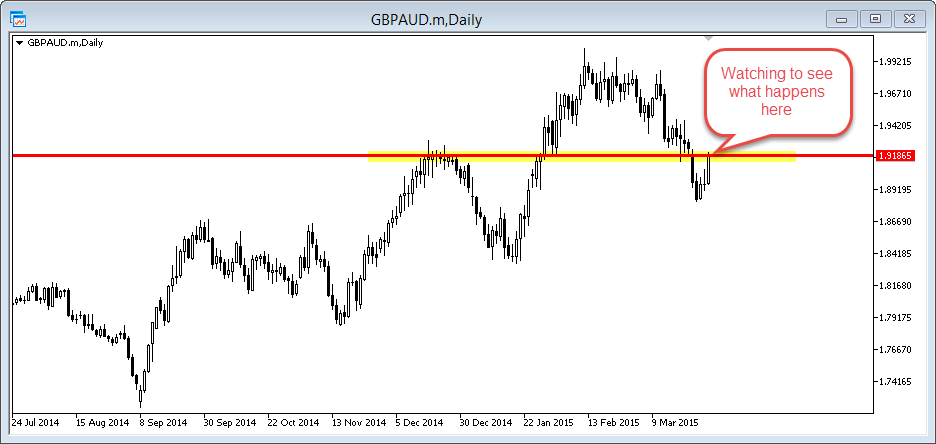 gbp/aud hunting