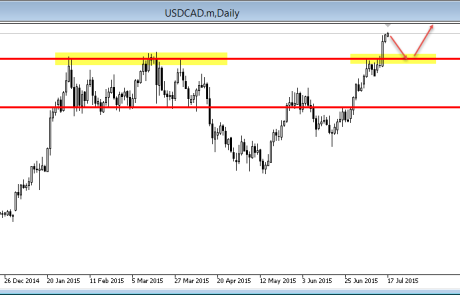 USD/CAD Breaks Resistance 17/07/2015